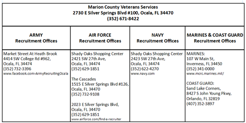 Recruitment centers in Marion