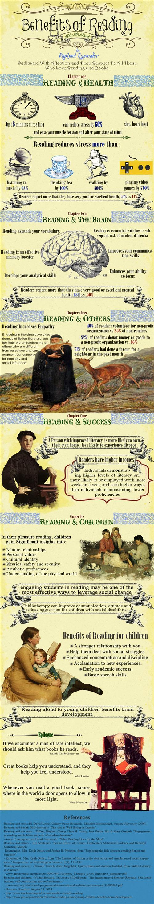Benefits of Reading Infographic image