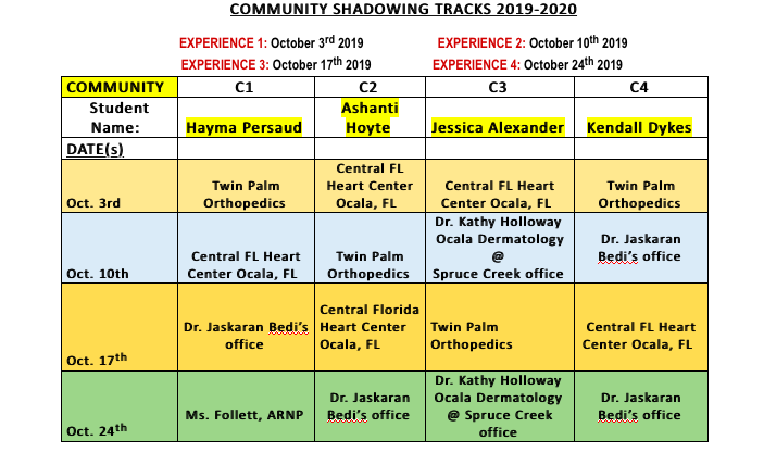 Florida Hosp Tracks