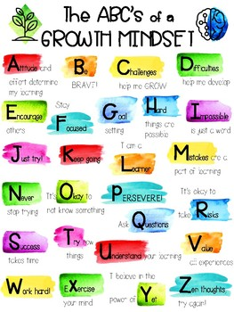 ABC's of Growth Mindset