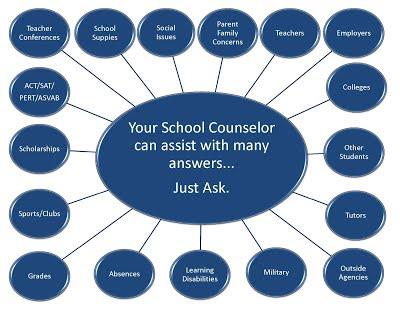 counselor wheel