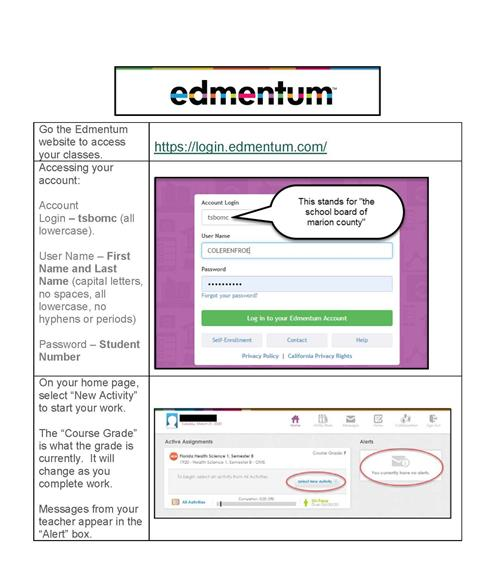 Student Guide for Edmentum