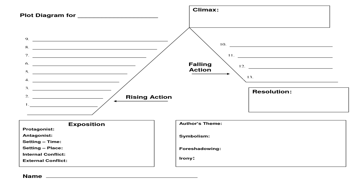 rubric for point of view essays